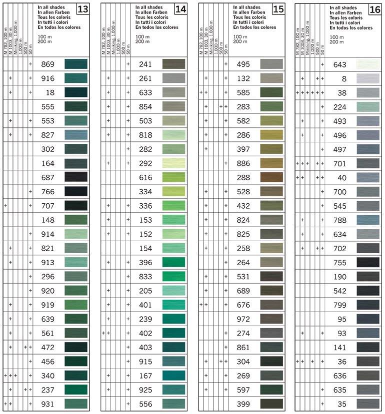 Similiar Gutermann Thread Color Names Keywords